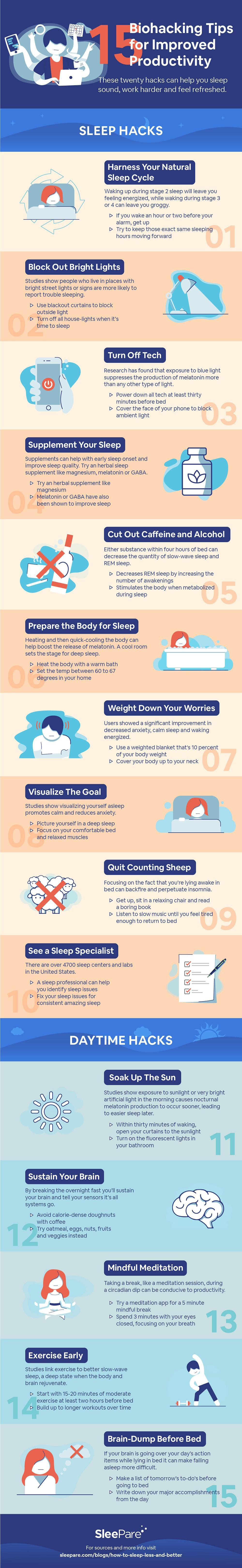 sleepare 15 biohacking tips infographic