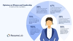 [Infographic] Why 38% of employees surveyed would prefer to work for a woman boss