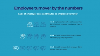 The hidden causes of employee turnover: Mental health and burnout