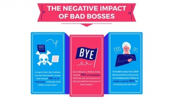 How to tell if you are a toxic boss (or work for one)