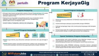 Applications for Malaysia's Gig Career Programme extended until 31 December 2021