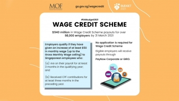 More than 98,000 Singapore employers to benefit from Wage Credit payouts by end-March 2021
