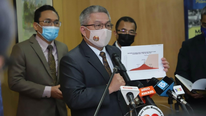 Malaysia's health minister urges postponement of cross-state travel for Aidilfitri 2021
