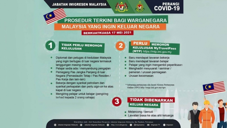 Updated procedures for Malaysians planning to exit the country (June 2021)